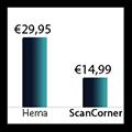 hi8 naar dvd, hi8 digitaliseren, hi8 omzetten naar dvd, prijzen vergelijk